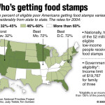 Food Stamp Map